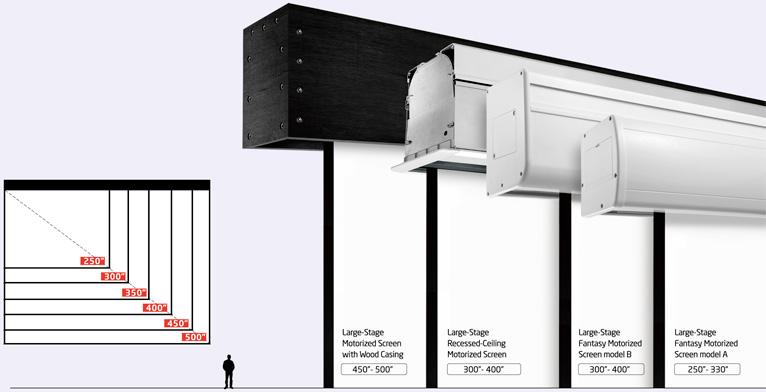 Nam Long AV | Large Stage Project Series – Motorized Screen