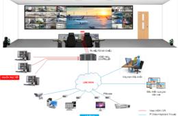 Giải pháp hệ thống màn hình quang học dnp sử dụng trong các trung tâm điều khiển